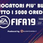 I 50 giocatori più buggati di Fifa 19