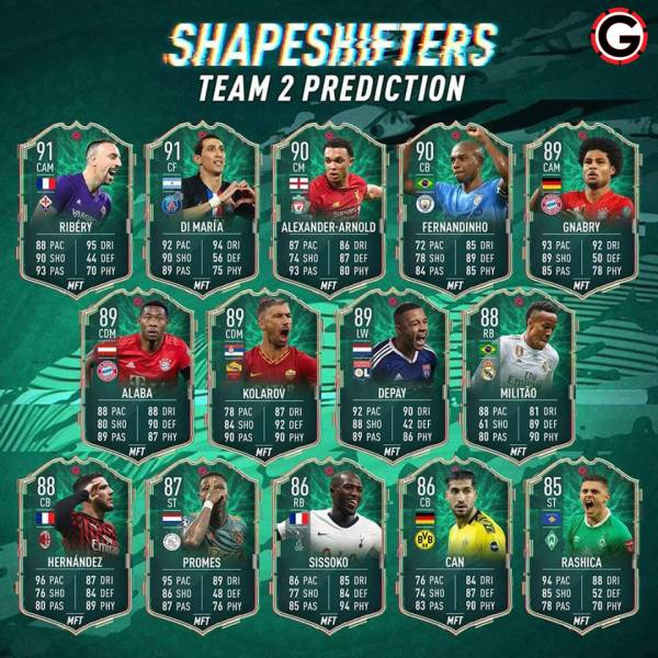 shapeshifters team 2 predictions